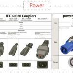 معرفی انواع کانکتورهای برق یا power